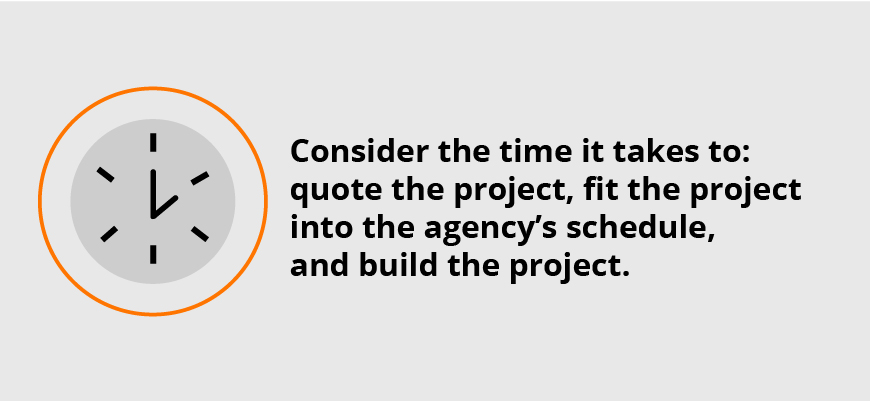 minimalist clock accompanied by paragraph prompting to consider the time it takes to quote the project, fit the project into that agency's schedule, and build the project