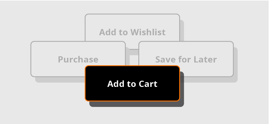CTA choices such as Add to Wishlist, Purchase and Save Later, with Add to Cart button highlighted in the forefront